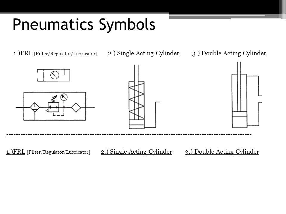 Pneumatic Systems Alex Zenanko Tec 366 Mr Chris Marker Ppt Download